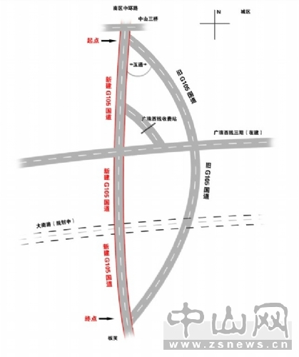 s型弯道示意图